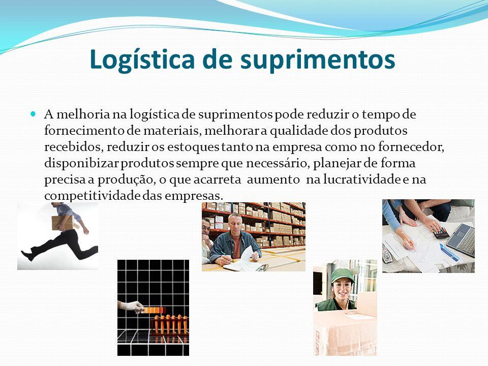 Logística de suprimentos A melhoria na logística de suprimentos pode reduzir o tempo de fornecimento de materiais, melhorar a qualidade dos produtos r