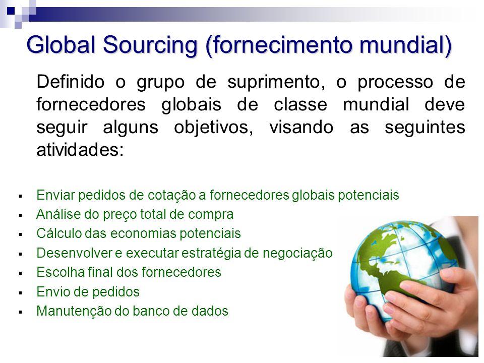 Global Sourcing (fornecimento mundial) Definido o grupo de suprimento, o processo de fornecedores globais de classe mundial deve seguir alguns objetiv