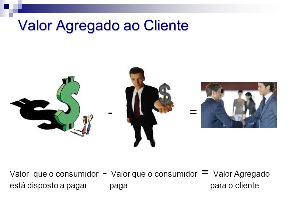 Valor Agregado ao Cliente - = Valor que o consumidor - Valor que o consumidor = Valor Agregado está disposto a pagar. paga para o cliente