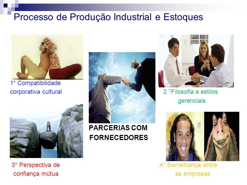 Processo de Produção Industrial e Estoques 1° Compatibilidade corporativa cultural 2 °Filosofia e estilos gerenciais PARCERIAS COM FORNECEDORES 3° Per