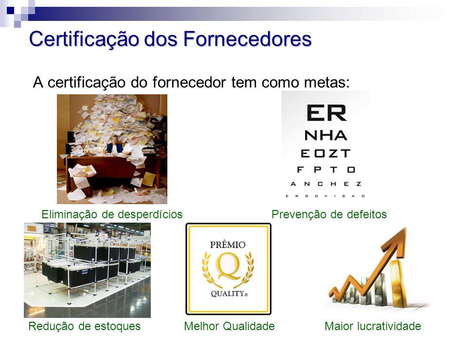 Certificação dos Fornecedores A certificação do fornecedor tem como metas: Eliminação de desperdícios Prevenção de defeitos Redução de estoques Melhor Qualidade Maior lucratividade