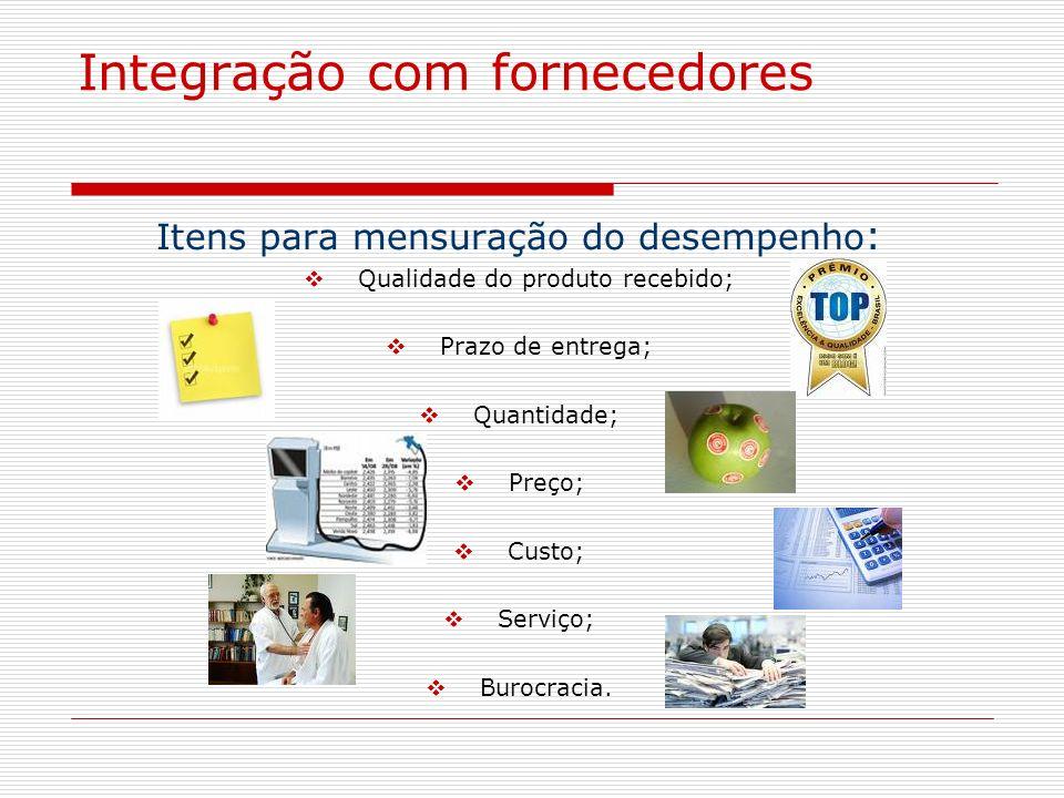 Integração com fornecedores Itens para mensuração do desempenho : Qualidade do produto recebido; Prazo de entrega; Quantidade; Preço; Custo; Serviço;