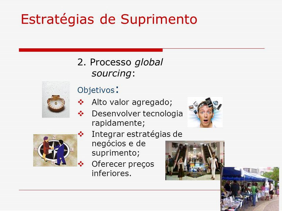 Estratégias de Suprimento 2. Processo global sourcing: Objetivos : Alto valor agregado; Desenvolver tecnologia rapidamente; Integrar estratégias de ne