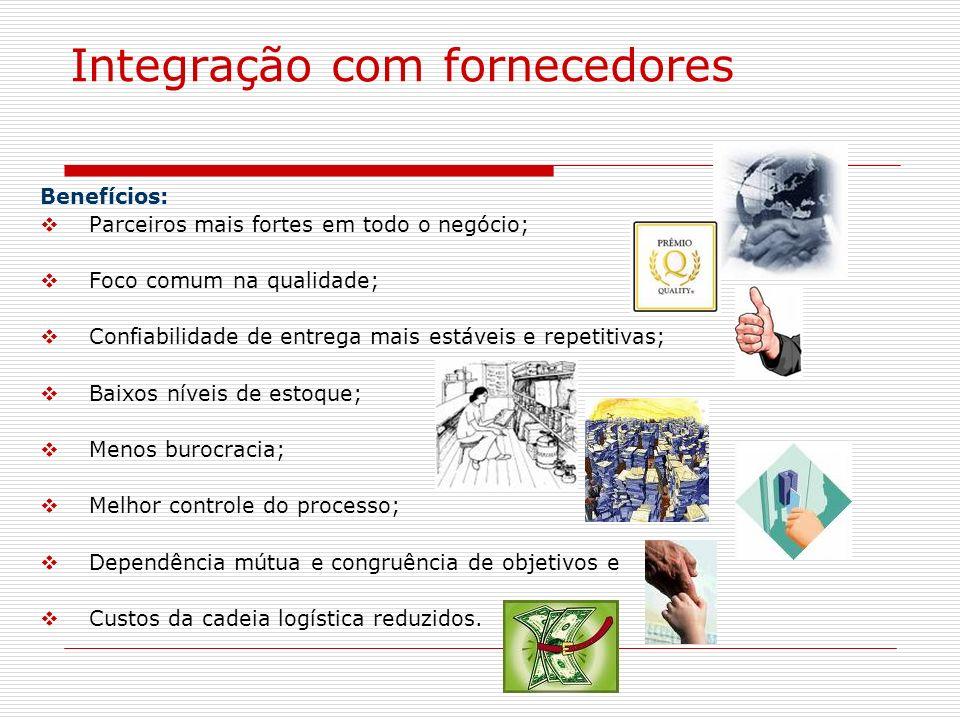 Integração com fornecedores Benefícios: Parceiros mais fortes em todo o negócio; Foco comum na qualidade; Confiabilidade de entrega mais estáveis e re
