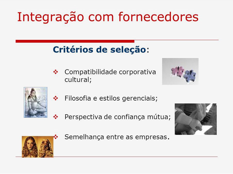 Integração com fornecedores Critérios de seleção: Compatibilidade corporativa cultural; Filosofia e estilos gerenciais; Perspectiva de confiança mútua