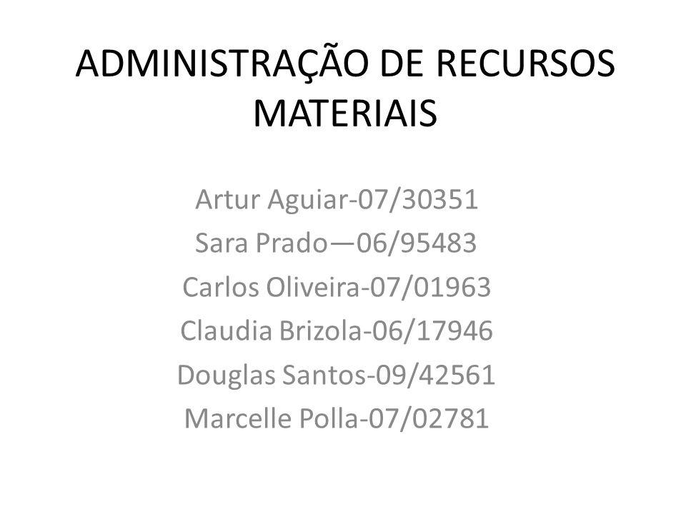 ADMINISTRAÇÃO DE RECURSOS MATERIAIS Artur Aguiar-07/30351 Sara Prado06/95483 Carlos Oliveira-07/01963 Claudia Brizola-06/17946 Douglas Santos-09/42561 Marcelle Polla-07/02781