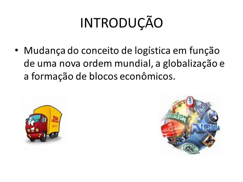 INTRODUÇÃO Mudança do conceito de logística em função de uma nova ordem mundial, a globalização e a formação de blocos econômicos.