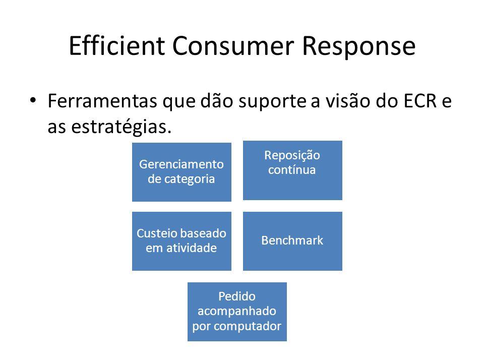 Efficient Consumer Response Ferramentas que dão suporte a visão do ECR e as estratégias.