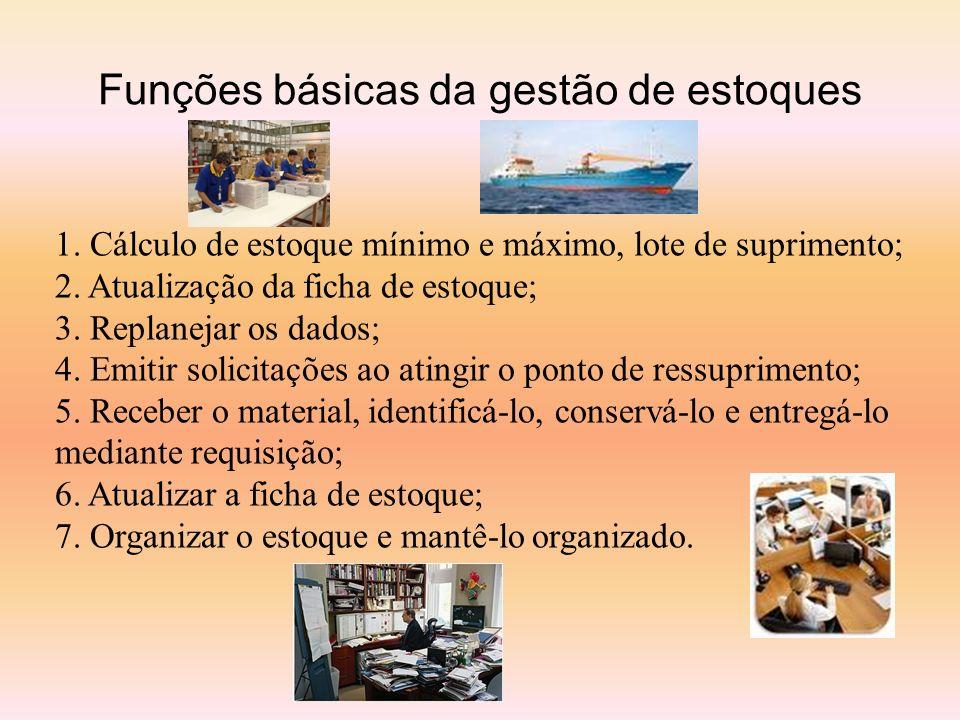 Funções básicas da gestão de estoques 1. Cálculo de estoque mínimo e máximo, lote de suprimento; 2. Atualização da ficha de estoque; 3. Replanejar os
