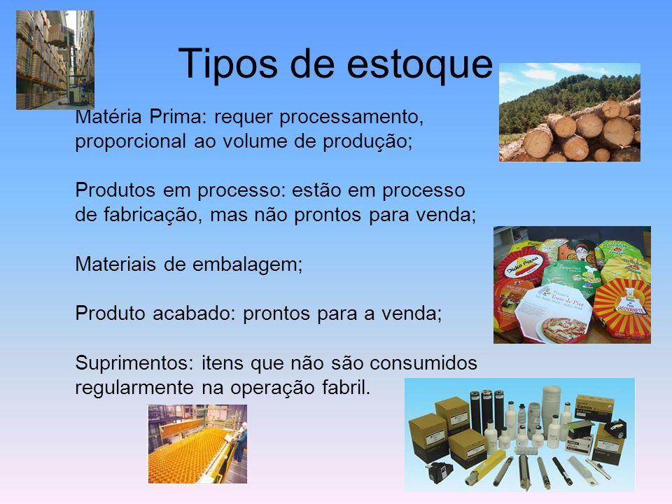 Tipos de estoque Matéria Prima: requer processamento, proporcional ao volume de produção; Produtos em processo: estão em processo de fabricação, mas n