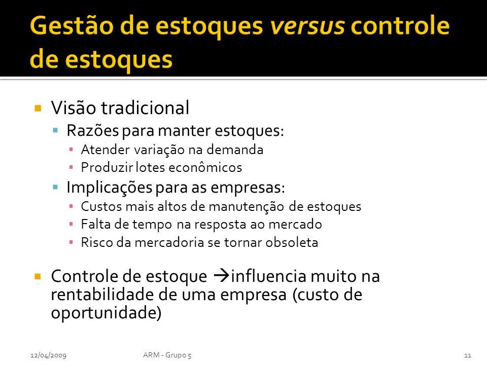 Visão tradicional Razões para manter estoques: Atender variação na demanda Produzir lotes econômicos Implicações para as empresas: Custos mais altos d