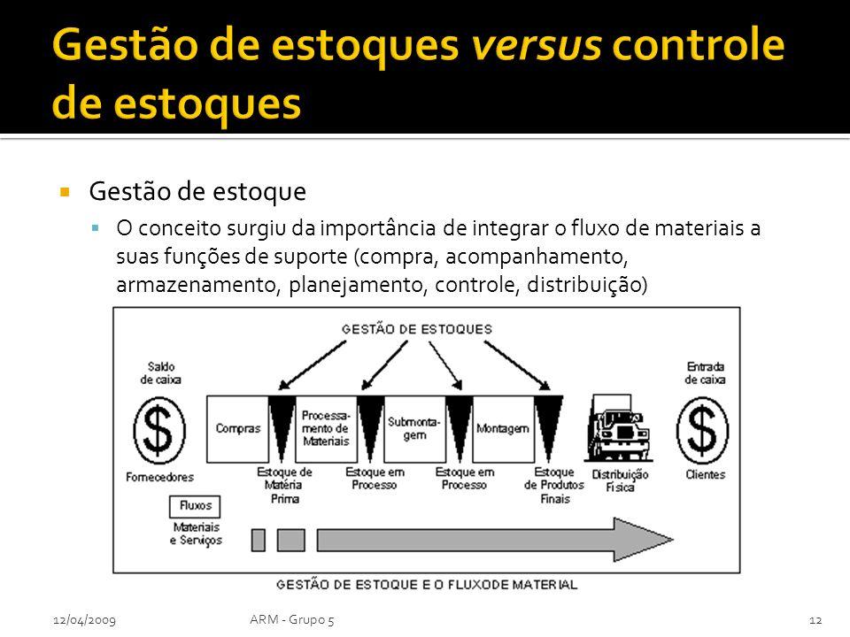 Gestão de estoque O conceito surgiu da importância de integrar o fluxo de materiais a suas funções de suporte (compra, acompanhamento, armazenamento,