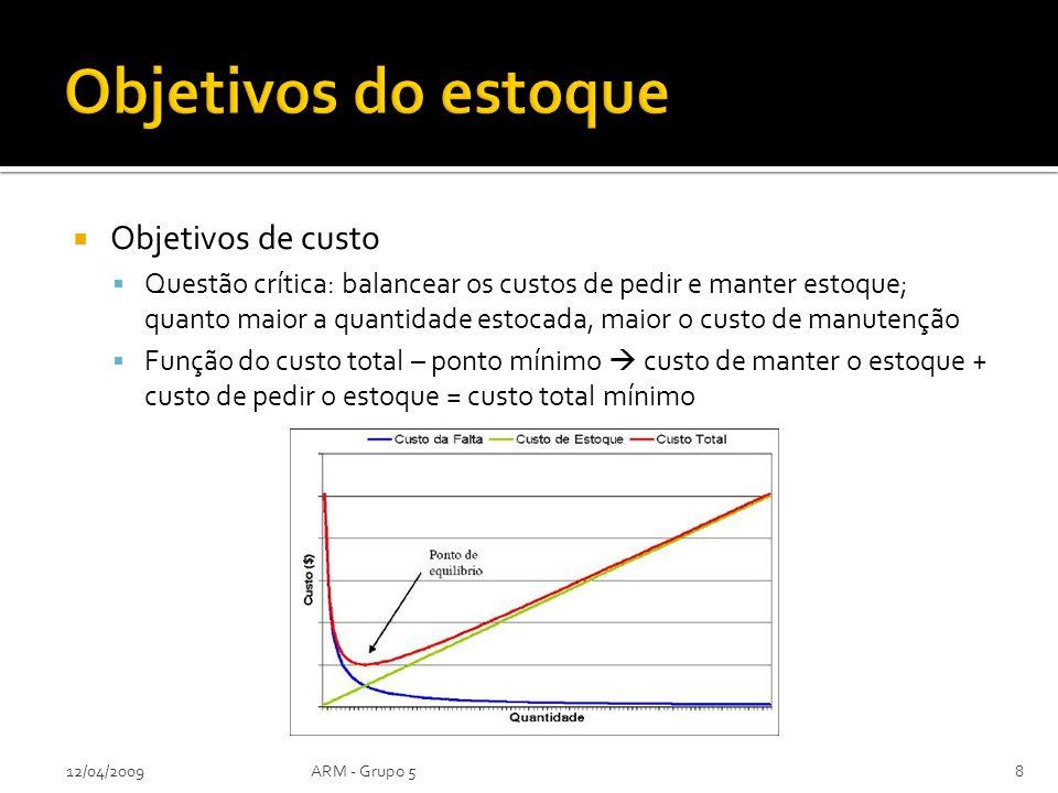 Objetivos de custo Questão crítica: balancear os custos de pedir e manter estoque; quanto maior a quantidade estocada, maior o custo de manutenção Fun