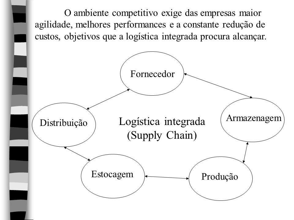 O ambiente competitivo exige das empresas maior agilidade, melhores performances e a constante redução de custos, objetivos que a logística integrada