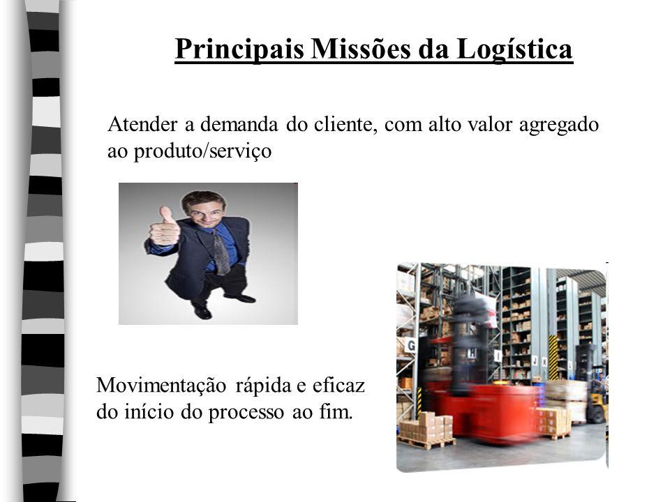 Atender a demanda do cliente, com alto valor agregado ao produto/serviço Principais Missões da Logística Movimentação rápida e eficaz do início do pro