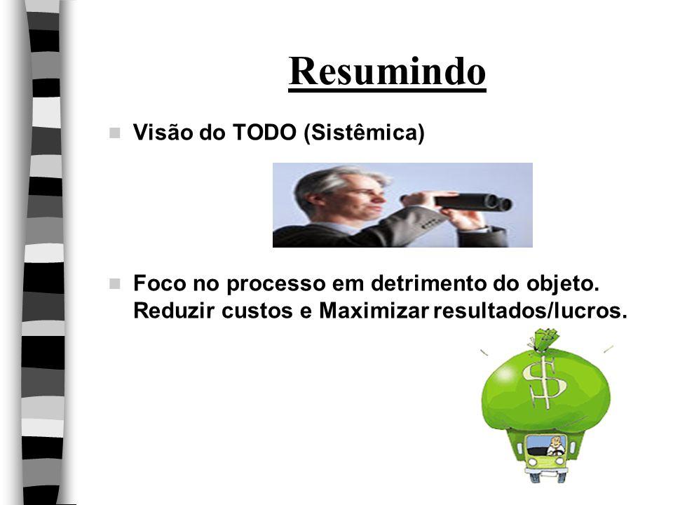 Resumindo Visão do TODO (Sistêmica) Foco no processo em detrimento do objeto. Reduzir custos e Maximizar resultados/lucros.