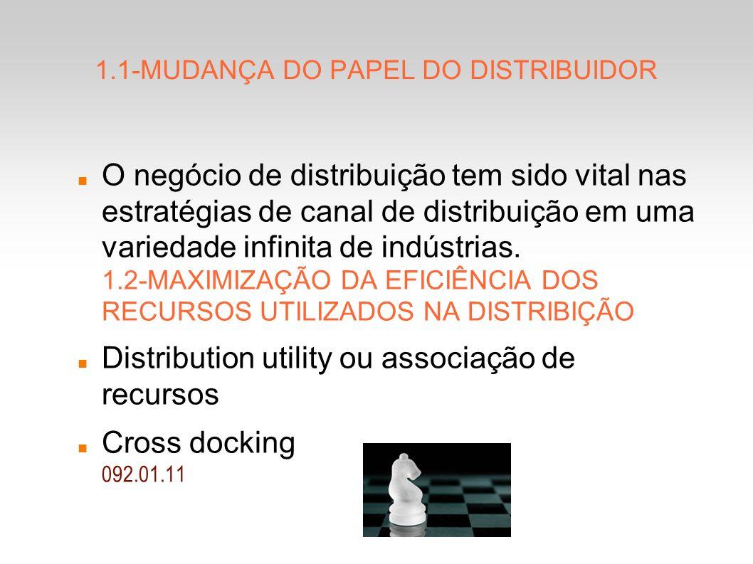 1.1-MUDANÇA DO PAPEL DO DISTRIBUIDOR O negócio de distribuição tem sido vital nas estratégias de canal de distribuição em uma variedade infinita de in