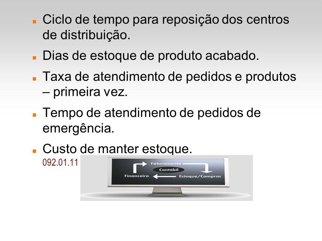 Ciclo de tempo para reposição dos centros de distribuição.