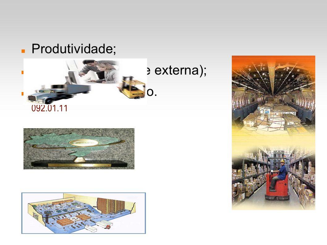 Produtividade; Qualidade (interna e externa); Utilização de espaço. 092.01.11