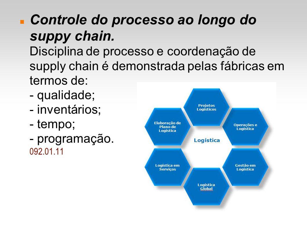 Controle do processo ao longo do suppy chain. Disciplina de processo e coordenação de supply chain é demonstrada pelas fábricas em termos de: - qualid