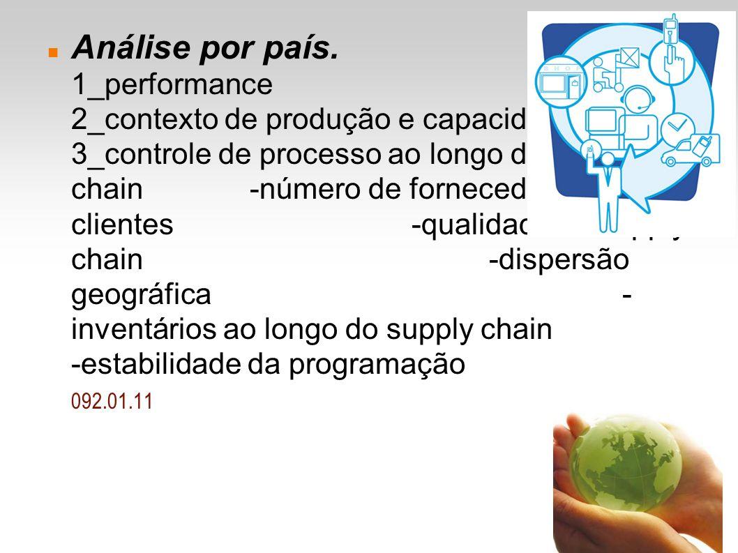 Análise por país. 1_performance 2_contexto de produção e capacidade 3_controle de processo ao longo do supply chain -número de fornecedores e clientes