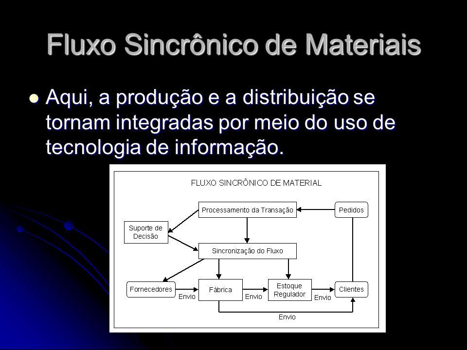 Fluxo Sincrônico de Materiais Aqui, a produção e a distribuição se tornam integradas por meio do uso de tecnologia de informação. Aqui, a produção e a