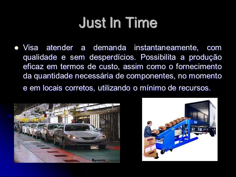 Just In Time Visa atender a demanda instantaneamente, com qualidade e sem desperdícios. Possibilita a produção eficaz em termos de custo, assim como o