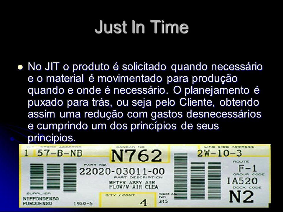 No JIT o produto é solicitado quando necessário e o material é movimentado para produção quando e onde é necessário. O planejamento é puxado para trás