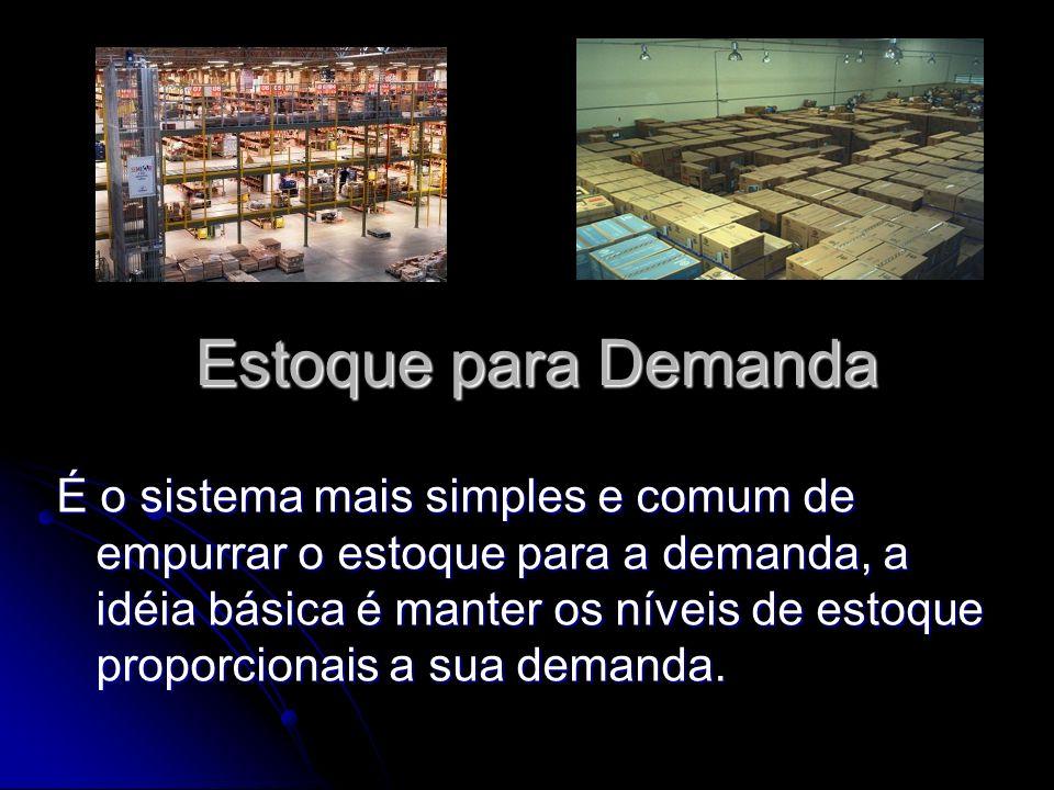 Estoque para Demanda É o sistema mais simples e comum de empurrar o estoque para a demanda, a idéia básica é manter os níveis de estoque proporcionais