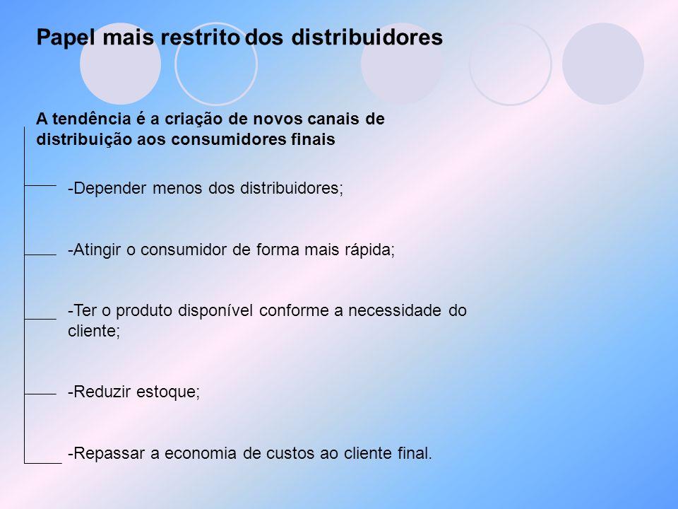Papel mais restrito dos distribuidores A tendência é a criação de novos canais de distribuição aos consumidores finais -Depender menos dos distribuido