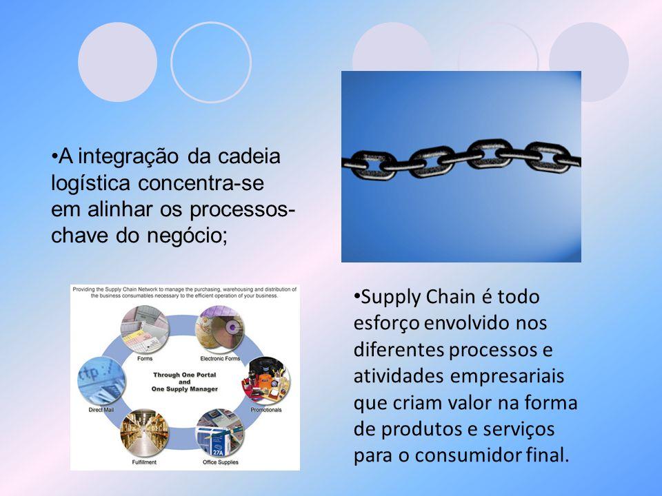 Supply Chain é todo esforço envolvido nos diferentes processos e atividades empresariais que criam valor na forma de produtos e serviços para o consum