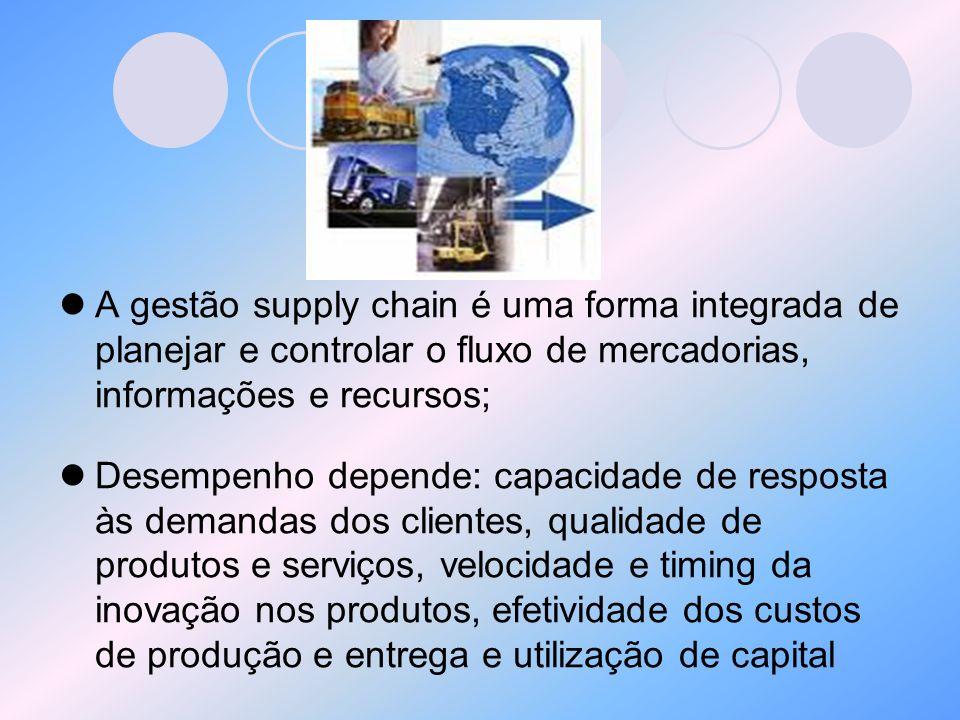 A gestão supply chain é uma forma integrada de planejar e controlar o fluxo de mercadorias, informações e recursos; Desempenho depende: capacidade de