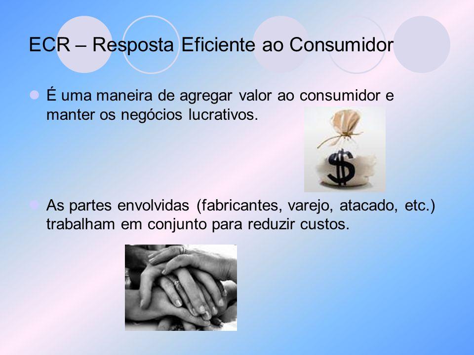 ECR – Resposta Eficiente ao Consumidor É uma maneira de agregar valor ao consumidor e manter os negócios lucrativos. As partes envolvidas (fabricantes