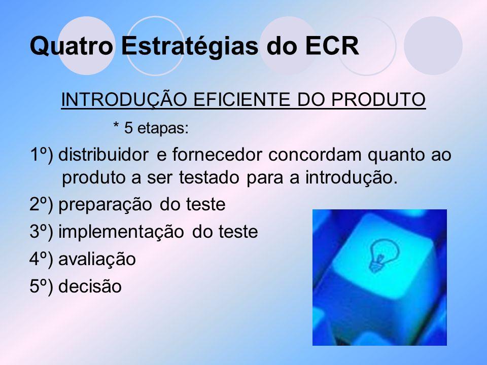 Quatro Estratégias do ECR INTRODUÇÃO EFICIENTE DO PRODUTO * 5 etapas: 1º) distribuidor e fornecedor concordam quanto ao produto a ser testado para a i