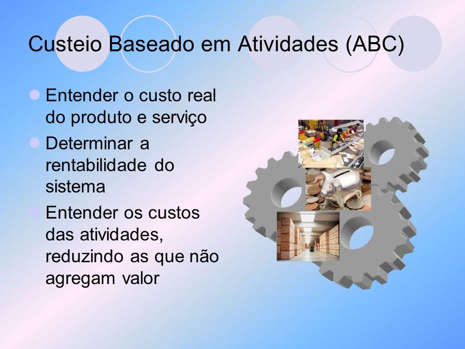 Custeio Baseado em Atividades (ABC) Entender o custo real do produto e serviço Determinar a rentabilidade do sistema Entender os custos das atividades