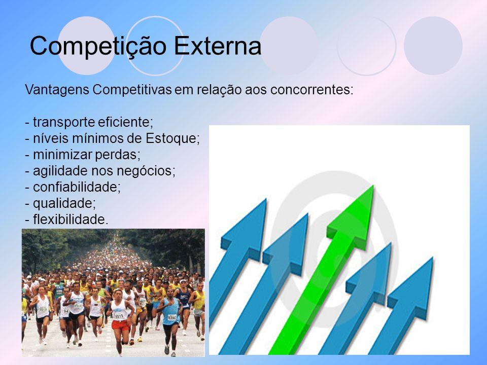 Competição Externa Vantagens Competitivas em relação aos concorrentes: - transporte eficiente; - níveis mínimos de Estoque; - minimizar perdas; - agil