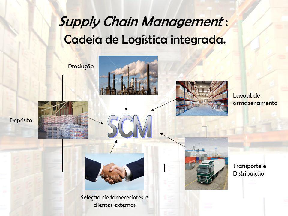 Supply Chain Management : Cadeia de Logística integrada. Produção Transporte e Distribuição Layout de armazenamento Depósito Seleção de fornecedores e