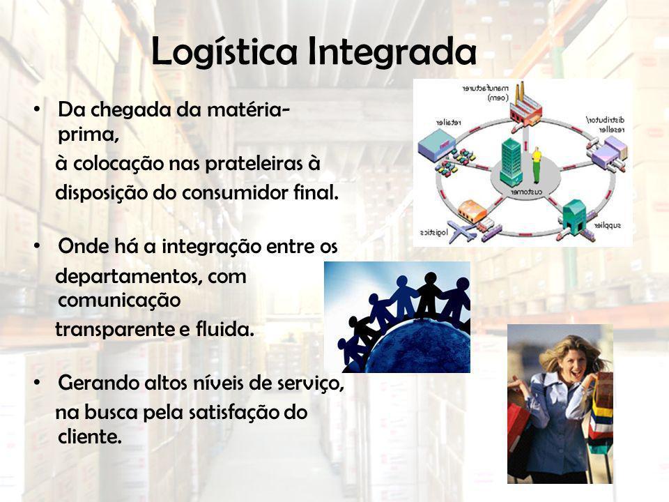 Logística Integrada Da chegada da matéria- prima, à colocação nas prateleiras à disposição do consumidor final. Onde há a integração entre os departam