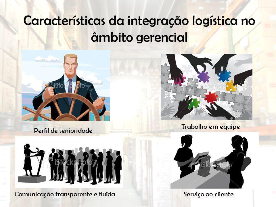 Perfil de senioridade Trabalho em equipe Comunicação transparente e fluídaServiço ao cliente Características da integração logística no âmbito gerenci
