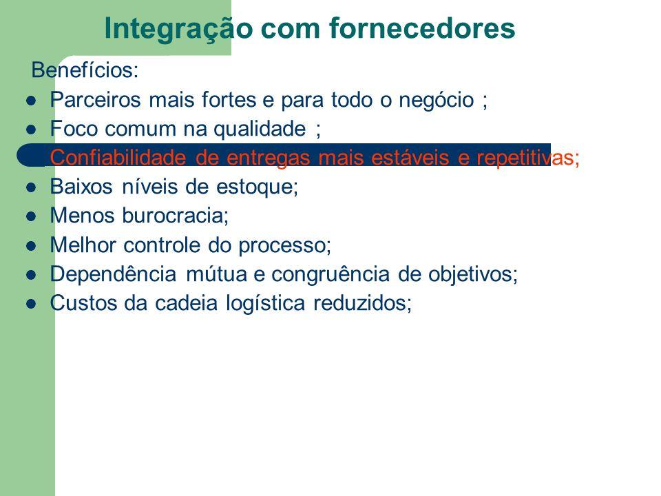 Integração com fornecedores Benefícios: Parceiros mais fortes e para todo o negócio ; Foco comum na qualidade ; Confiabilidade de entregas mais estáve