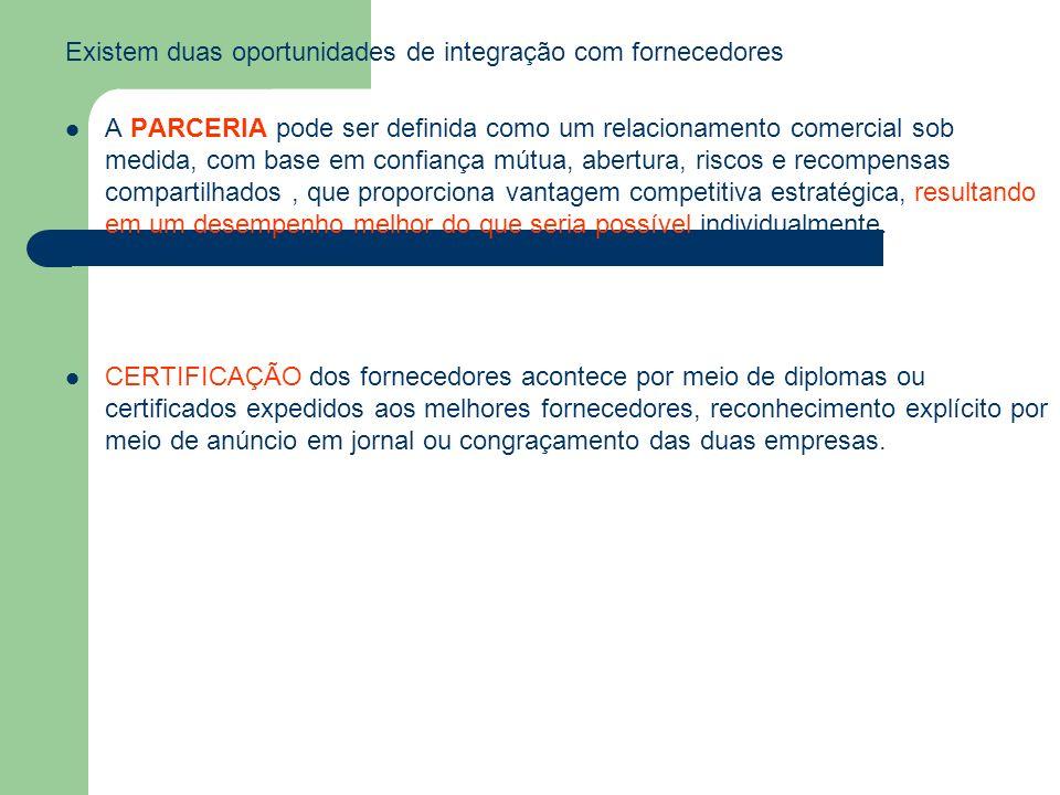 Existem duas oportunidades de integração com fornecedores A PARCERIA pode ser definida como um relacionamento comercial sob medida, com base em confia