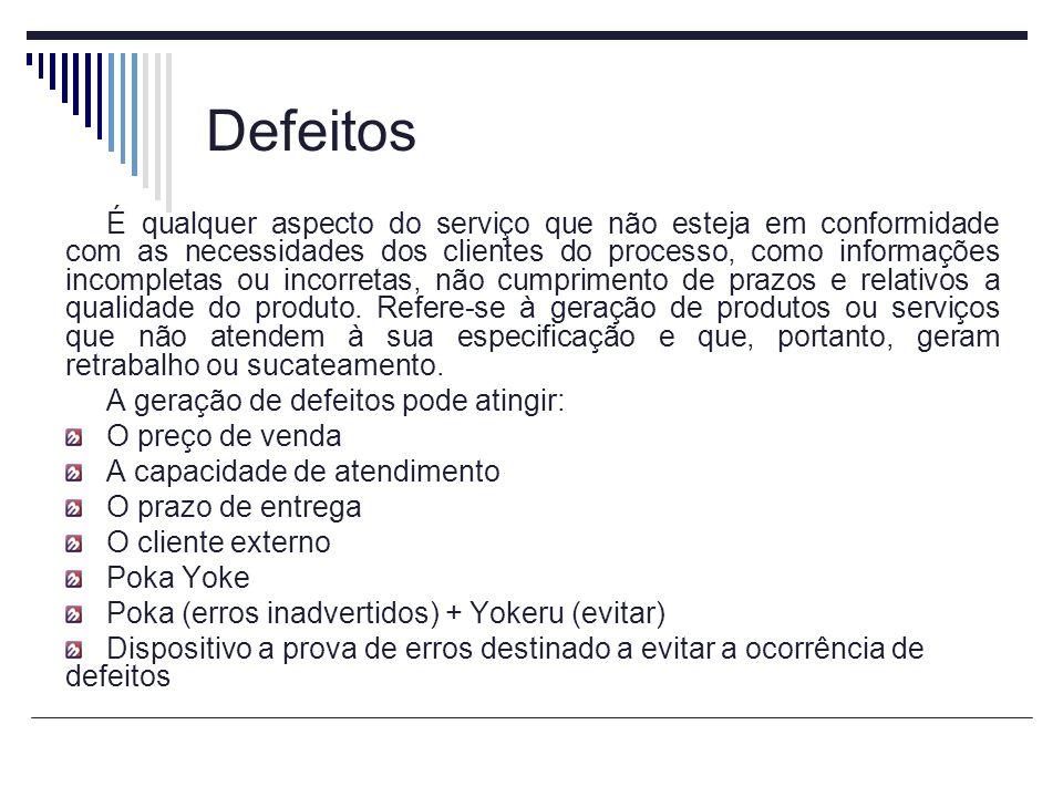 Defeitos É qualquer aspecto do serviço que não esteja em conformidade com as necessidades dos clientes do processo, como informações incompletas ou in