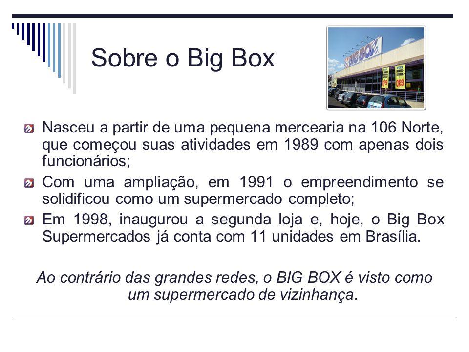 Sobre o Big Box Nasceu a partir de uma pequena mercearia na 106 Norte, que começou suas atividades em 1989 com apenas dois funcionários; Com uma ampli
