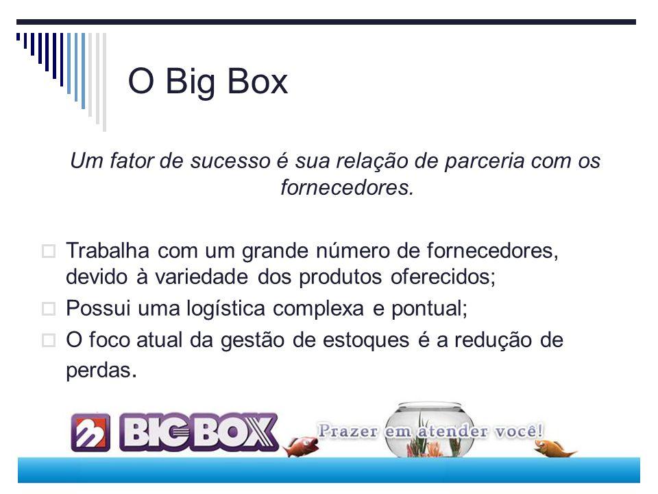 O Big Box Um fator de sucesso é sua relação de parceria com os fornecedores. Trabalha com um grande número de fornecedores, devido à variedade dos pro