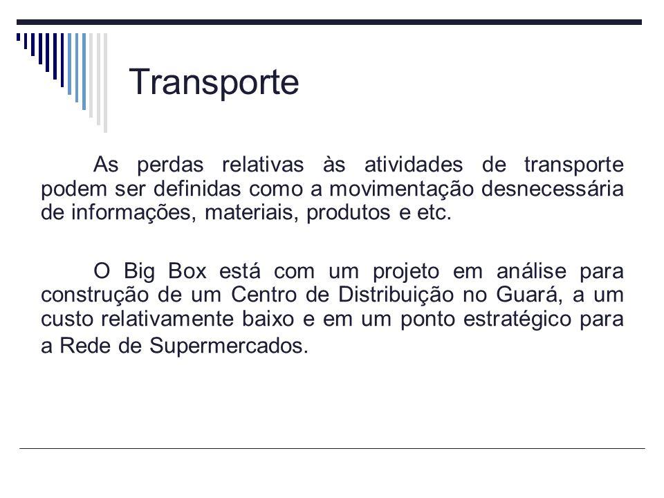 Transporte As perdas relativas às atividades de transporte podem ser definidas como a movimentação desnecessária de informações, materiais, produtos e