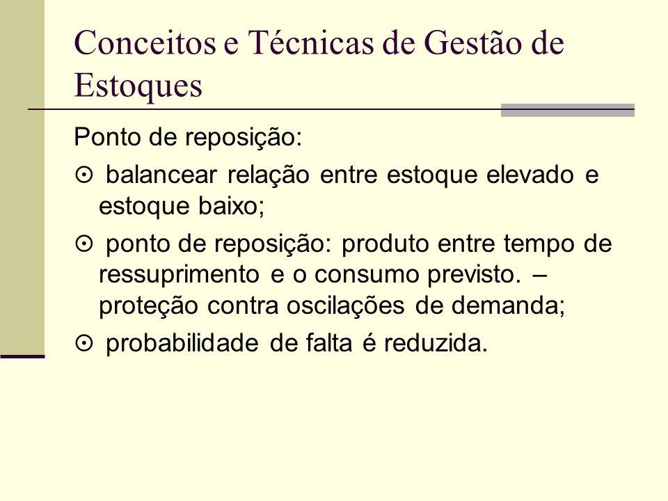 Conceitos e Técnicas de Gestão de Estoques Ponto de reposição: balancear relação entre estoque elevado e estoque baixo; ponto de reposição: produto entre tempo de ressuprimento e o consumo previsto.