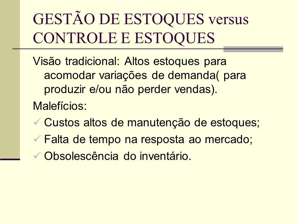GESTÃO DE ESTOQUES versus CONTROLE E ESTOQUES Visão tradicional: Altos estoques para acomodar variações de demanda( para produzir e/ou não perder vendas).