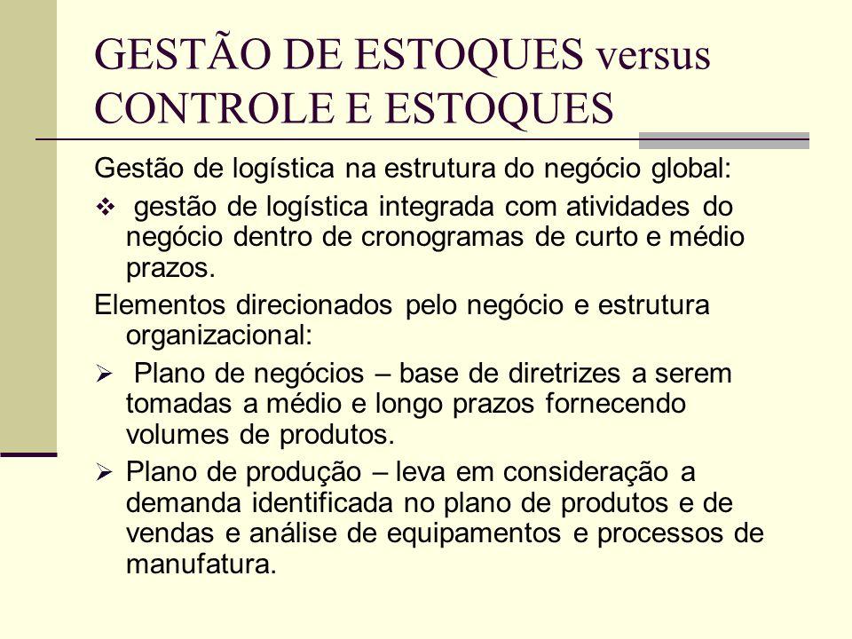 GESTÃO DE ESTOQUES versus CONTROLE E ESTOQUES Gestão de logística na estrutura do negócio global: gestão de logística integrada com atividades do negócio dentro de cronogramas de curto e médio prazos.