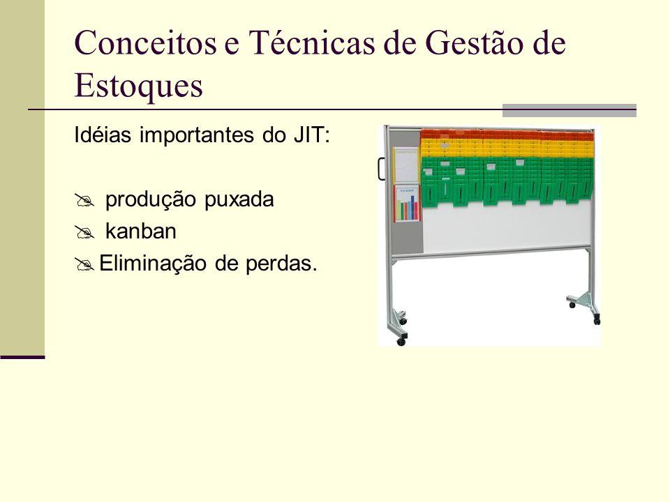Conceitos e Técnicas de Gestão de Estoques Idéias importantes do JIT: produção puxada kanban Eliminação de perdas.