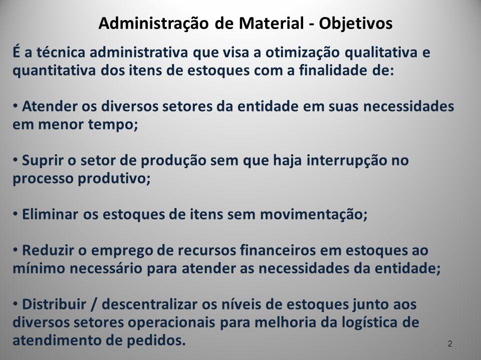 Administração de Material - Objetivos É a técnica administrativa que visa a otimização qualitativa e quantitativa dos itens de estoques com a finalida